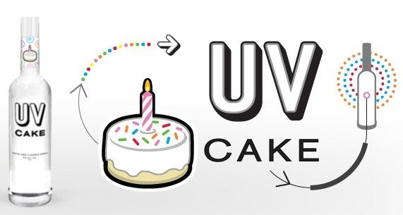 Fabulous Buy Uv Cake Vodka 1 X 750Ml Grayswine Australia Personalised Birthday Cards Veneteletsinfo