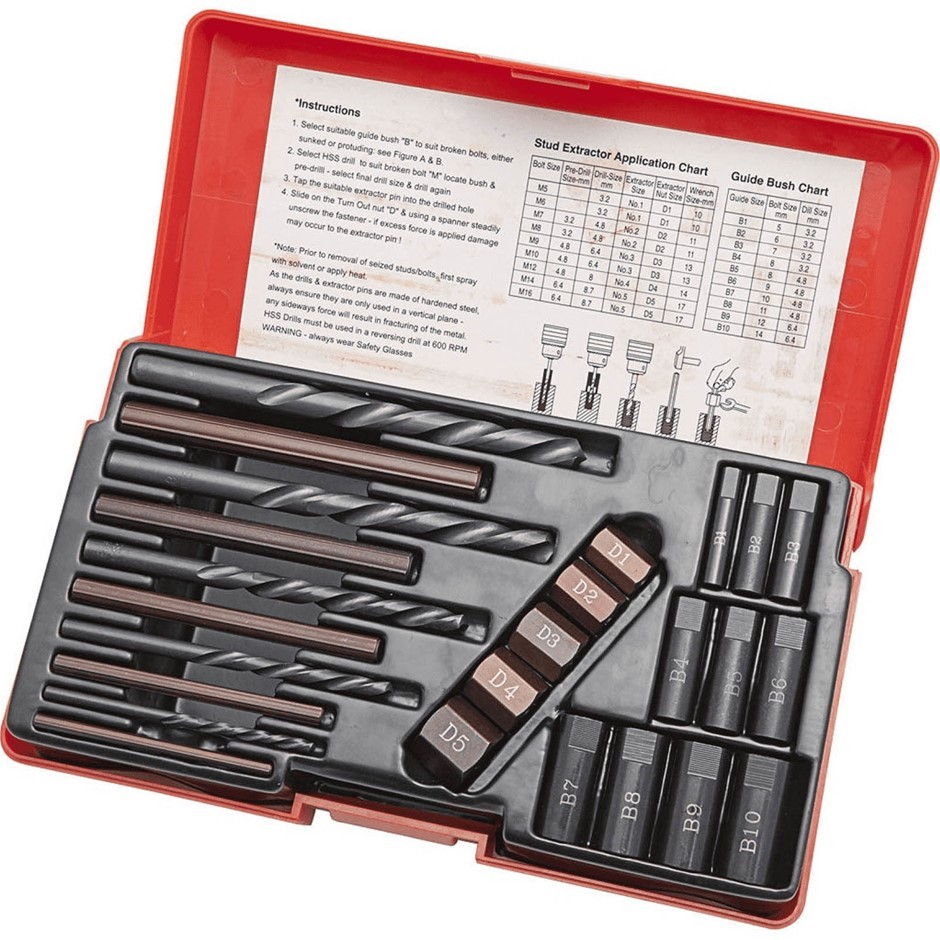 SIDCHROME Turnout Stud Extractor Kit, Comprising; 5 x L/H HSS Drills, 3.2,