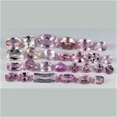 Precious Stones and Quality Jewellery